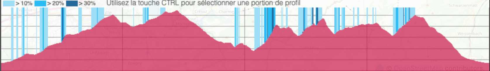 50 km - Pré Alpes