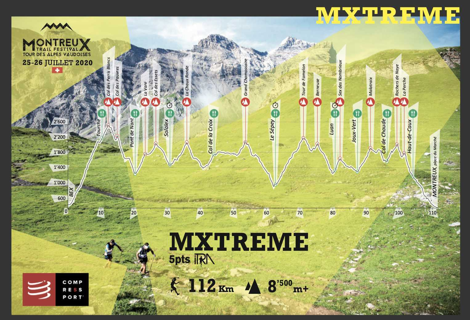 Montreux 112 km