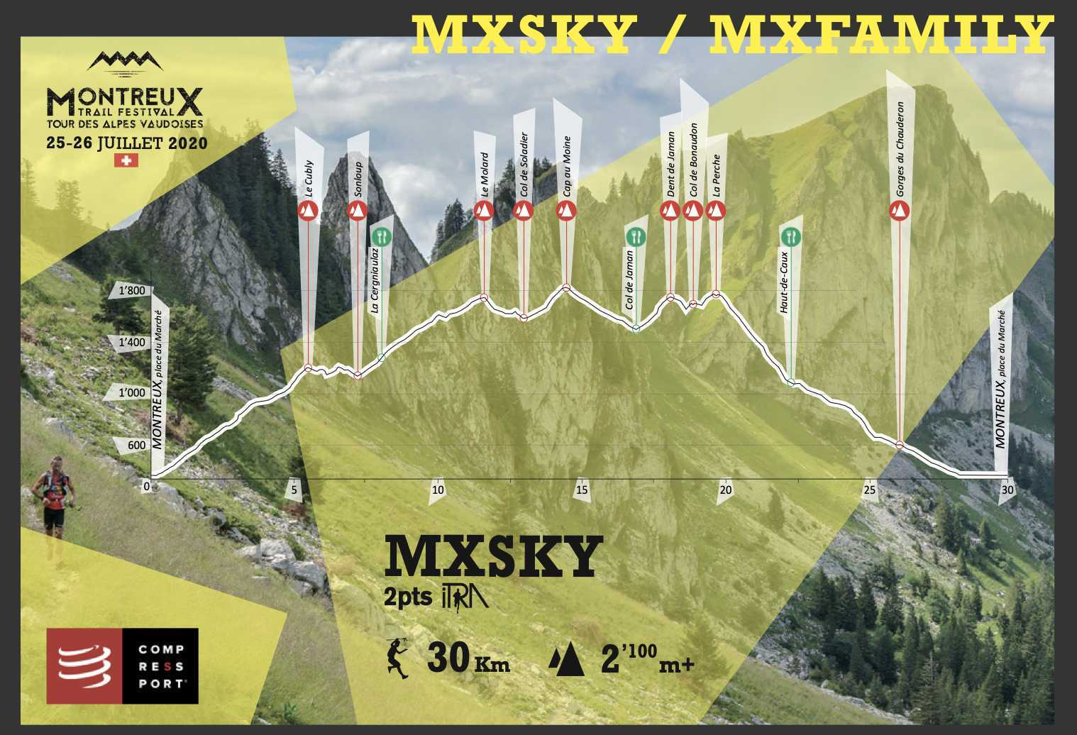 montreux mxsky